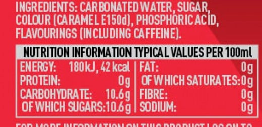 Nutrition information/label claim on fizz drinks
