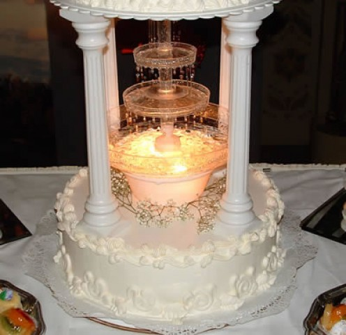 wedding insurance coverage