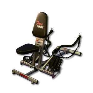 Top rated home gym 2016