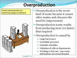 seven Wastes Overproduction