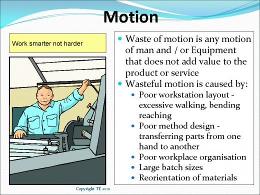 Seven wastes Motion