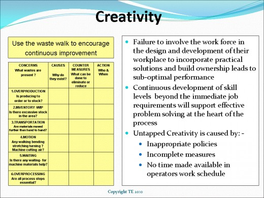 Seven Wastes Creativity and Talent