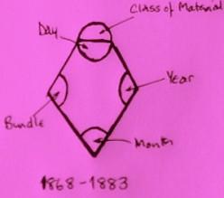 Decoding UK Product Registration Marks 1842-1964 :: British Diamond Mark Numbers :: Silver, Glass, Ceramics
