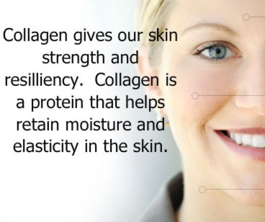 Anti Aging Benefits from Collagen