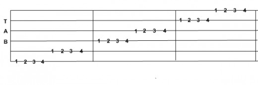 Guitar Finger Exercise #1