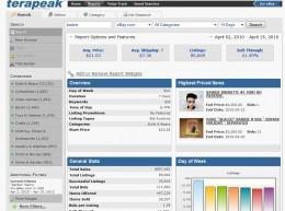 Terapeak Ebay Data