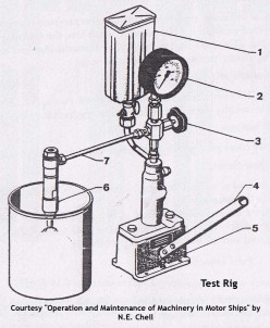 Fuel Injector Testing