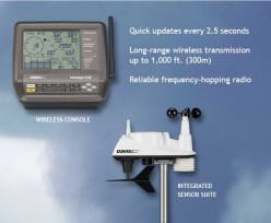 How to Buy the Best Professional Weather Station For Home