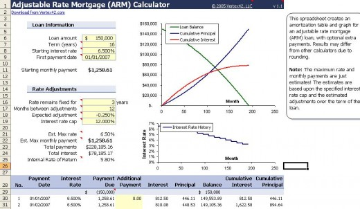 Calculate Adjustable Rate Mortgages Using MS Excel Spreadsheet