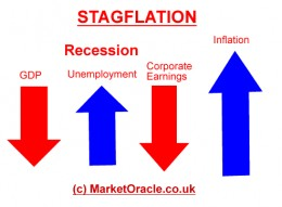 Stagflation: When Unemployment and Inflation Are High At The Same Time