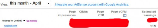 Adsense Earnings for April