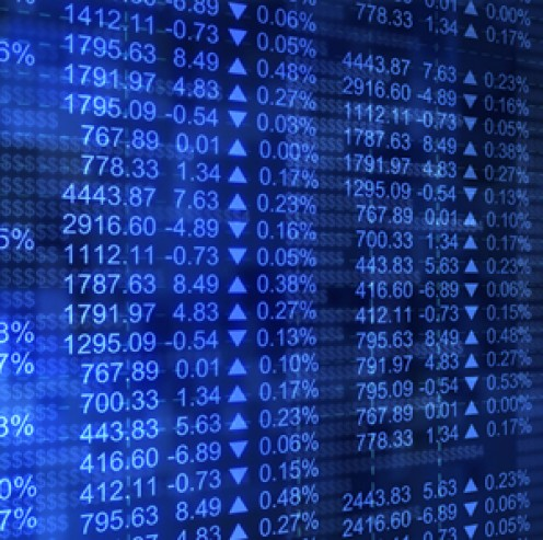 Capital Markets Prices