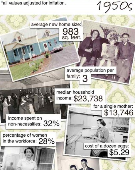 Life In the Fifties- Marriages & Finding Homes