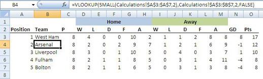 Excel football league table
