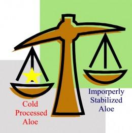 Cold Processed Organic Aloe Vera