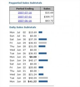 Clickbank Earnings screenshot