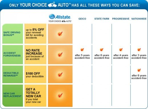 Compare car insurance brokers