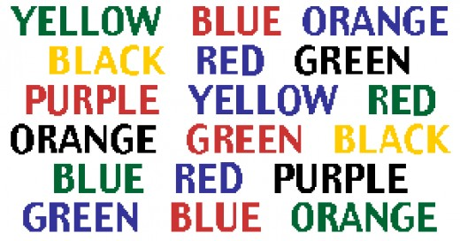 Colours - Just say the color and refrain from reading the word. Humans are very good in not following the instructions but doing what they imagine should be done. This is especially true in the stock market.