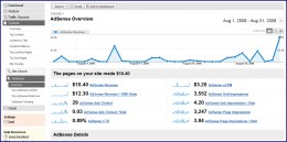 Tracking adsense revenue on Google Analytics