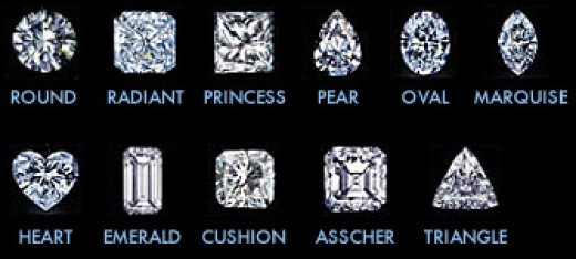 Various shapes of diamonds such as brilliant cut round, oval, princess,  Cushion, triangle etc