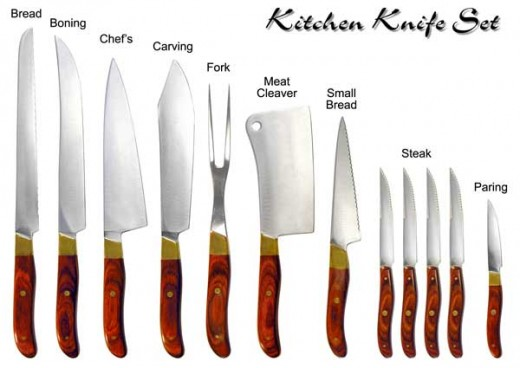 KINDS OF KITCHEN KNIFE (Photo courtesy of http://members.shaw.ca/)