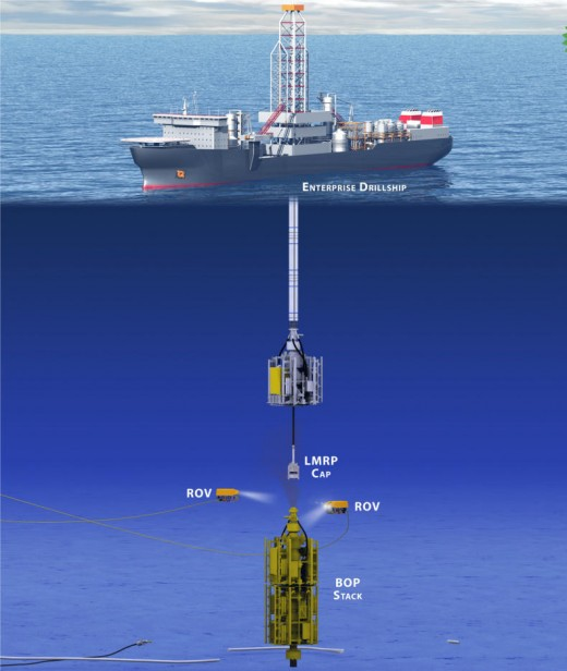 The device will be connected to a riser extending from the Discoverer Enterprise drillship.