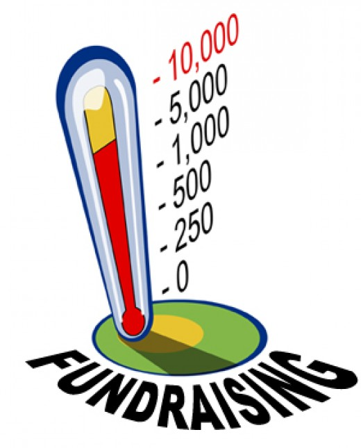 Fundraising ideas for charity.    Image source - www.swlauriersb.qc.ca