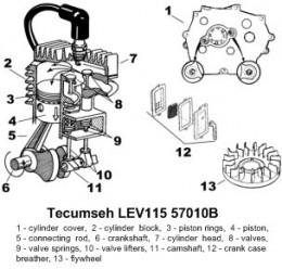 tecumseh repair manuals qugysa46 s soup rh qugysa46 soup io tecumseh engine repair manual tecumseh engine service manual download