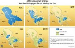 DESERT LAND/DROUGHT