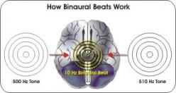 Remote to Control Brainwaves