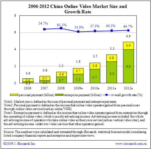 China's economy mushrooms year by year while the rest of the world struggles on or contracts.