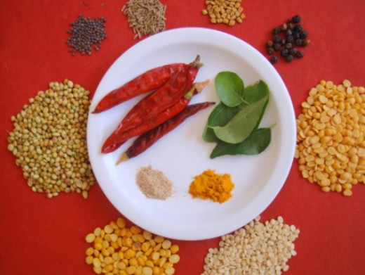 Spices used in South Indian Cuisine