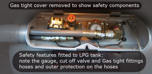 LPG Tank with gas tight cover removed.
