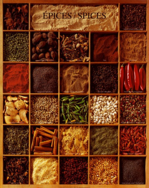 Spices Tray