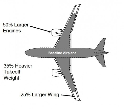 Figure 5. The Ethanol powered plane (Ref C)