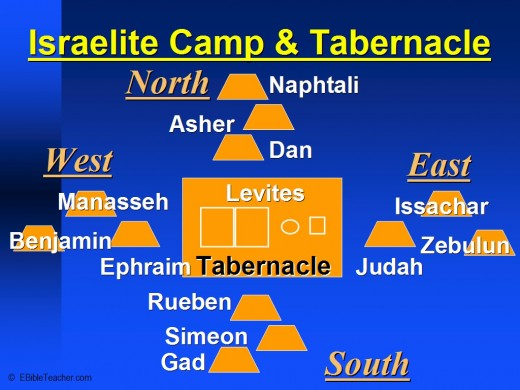 Illustration of Hebrew camp and tabernacle