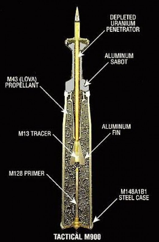 Another sinister device is the depleted uranium bomb that has been used in Iraq and in other regions. The land it was used in is permanently polluted. There is no going back on this tipping point!