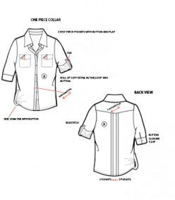 The Step-by-step Process of Garment Manufacturing