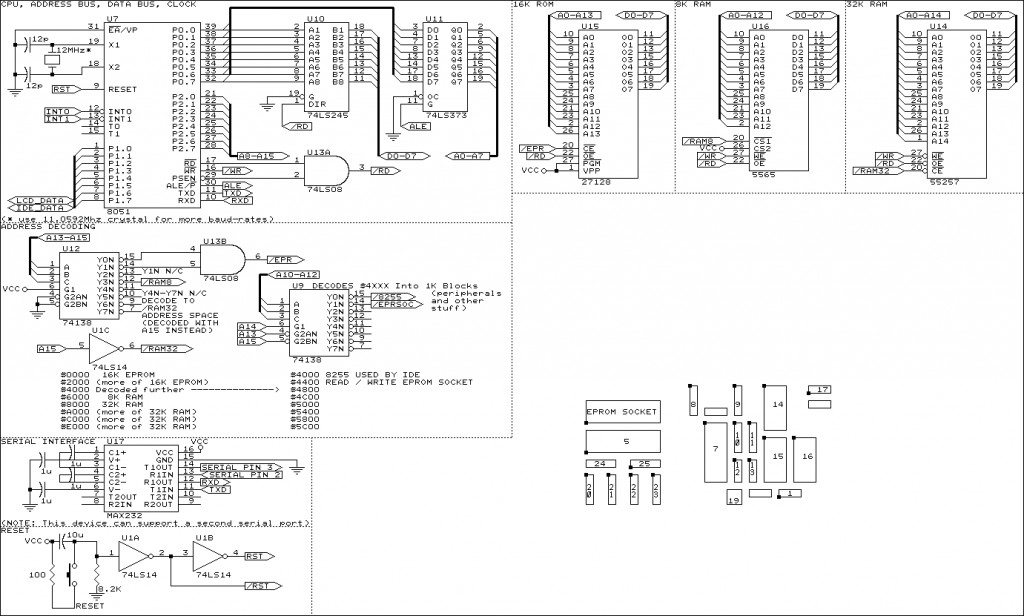 all about 8051 based microcontroller for projects