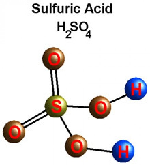 Handle Sulfuric Battery Acid with Extreme Care