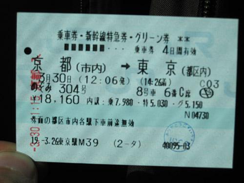 Shinkansen ticket from Kyoto to Tokyo