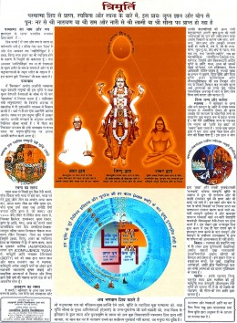The Trimurti Shiva and the Cycle - the key to understanding God and man.