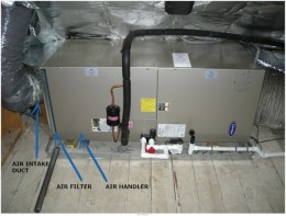 a horizontal air handler or furnace