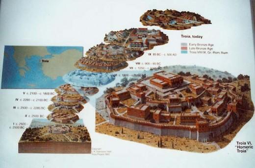 The nine layers of Troy. Image credit: canakkalegallipolihotels.com