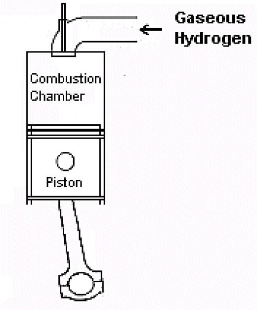 Queima de hidrogênio em motores de combustão interna padrão