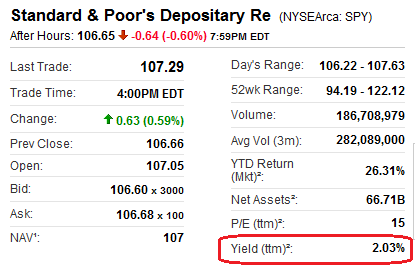 SPY - dividend yield from yahoo finance