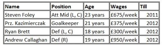 Barnet's transfer
