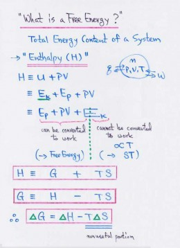 This depicts some thoughts on the third law of thermodynamics.