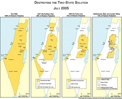 Palestine looses land