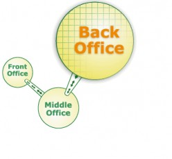 What is Back Office Outsourcing?